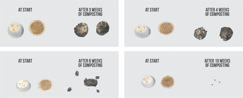 Biodegradeable coffee pod 10 week composting disintegration cycle